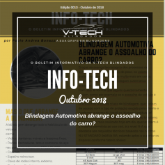 Outubro 2018 – Blindagem Automotiva abrange o assoalho do carro?
